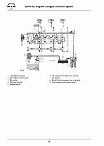 4 3 Engine Oil Cooler Diagram
