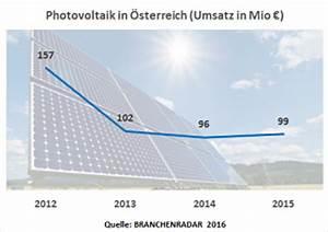 Photovoltaik Preise österreich : marktmeinungmensch studien branchenradar photovoltaik in sterreich 2016 ~ Whattoseeinmadrid.com Haus und Dekorationen
