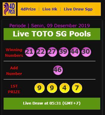 drawing hongkong pools hongkong pools   draw hk yg  mengeluarkan angka bola
