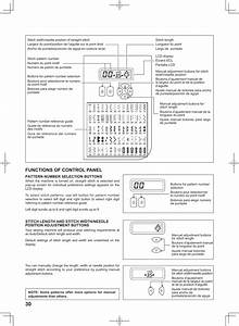 Functions Of Control Panel