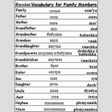 25+ Best Ideas About Russian Language On Pinterest  Russian Alphabet, Russian Language Learning