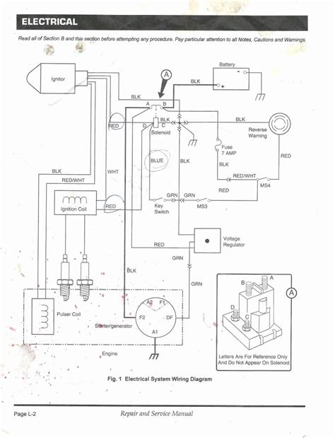 b200 wiring diagram wiring diagram fretboard