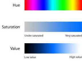 properties of color how to get a professional look with color webdesigner depot
