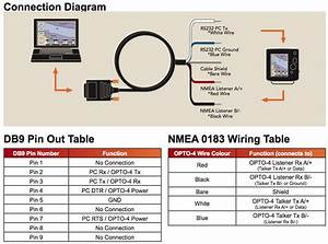 Wiring Diagram Per Color Connection Actisense Pc