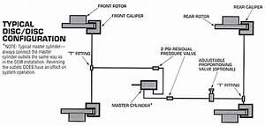 Brake Line Diagram