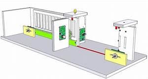 Portail Coulissant Automatique : portail coulissant automatique portail coulissant ~ Premium-room.com Idées de Décoration