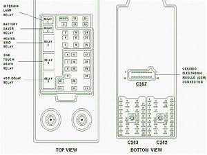 1999 Ford Expedition Fuse Box Diagram Wiring And