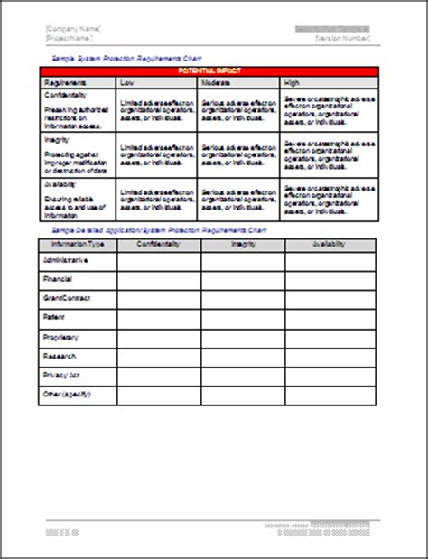 security plan template ms wordexcel templates forms