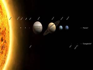 Dwarf Planets in Our Solar System - Pics about space