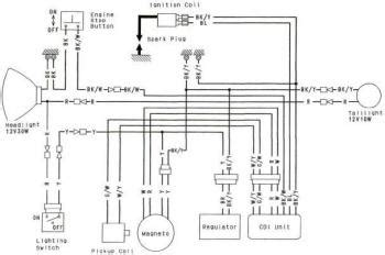 kawasaki klx250 electrical wiring system and cable color code circuit wiring diagrams