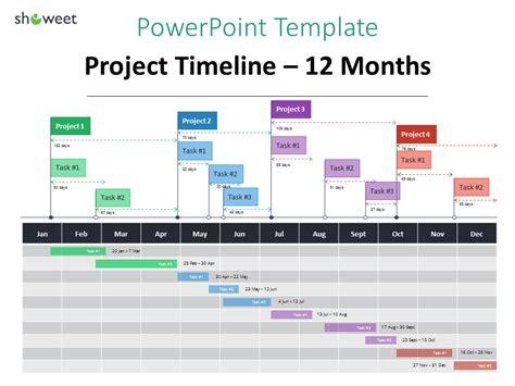 project timeline template powerpoint gantt charts and project timelines for powerpoint