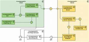 Component Diagram Tutorial