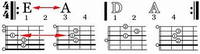 Chords Changing Basic Between Crd Guitar Strumming