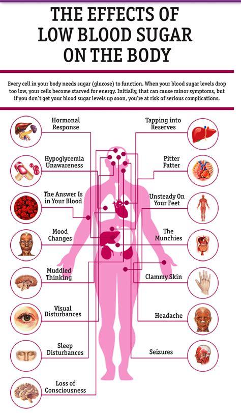 effects   blood sugar   body