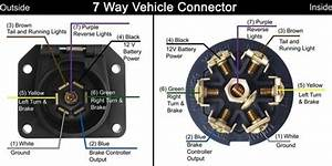 How To Connect Auxillary Power On 2008 Chevrolet Silverado 2500 To Charge Trailer Breakaway
