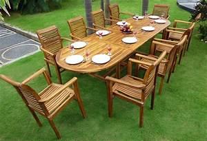 Table En Teck Jardin : quelques liens utiles ~ Dailycaller-alerts.com Idées de Décoration