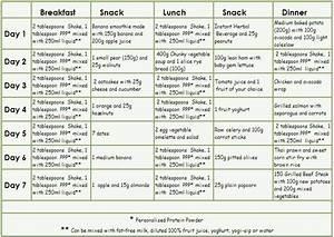 cabbage soup diet menu search herbalife diet