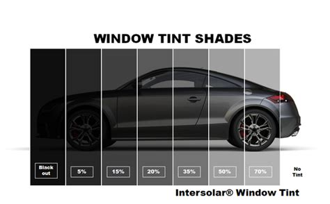 What Are The Most Common Kinds Of Windows Tint Films?