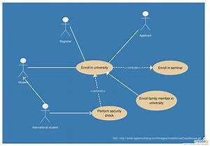 Use Case Diagram Of University Enrolling System  Click On