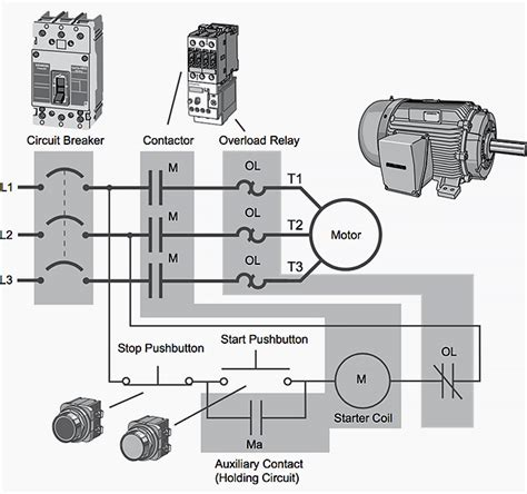 basic plc program for of a three phase ac motor