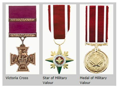 recipients of canadian military awards and decorations