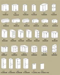 taille standard meuble cuisine uteyo With taille standard meuble cuisine
