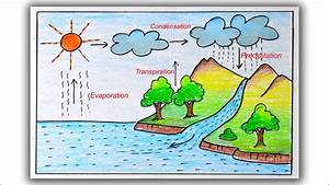 How To Draw Water Cycle Step By Step