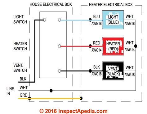 bathroom extractor fan with light guide to installing bathroom vent fans