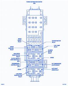 Jeep Wrangler 2007 Center Gas Fuse Box  Block Circuit Breaker Diagram  U00bb Carfusebox