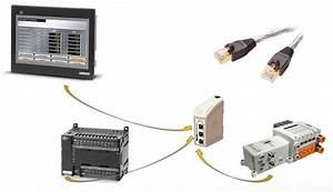 Myomron Europe  Services  U0026 Support