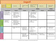 tn music lesson plan template great idea for music lesson plan template typical