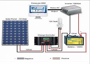 Solar Panel System Diagram For Android