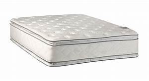 Comfort bedding princess pillow top medium plush double for Dual pillow top mattress