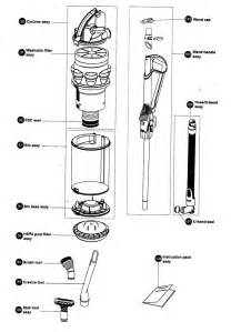 Dyson Vacuum Diagram
