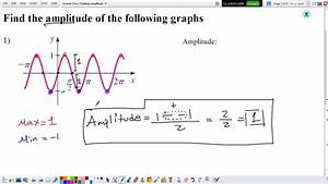 Finding Amplitude in Periodic Functions - YouTube