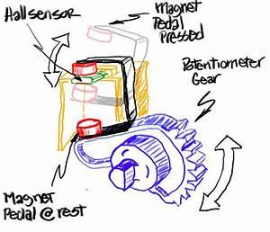 Logitech G25 Pedal Wiring Diagram