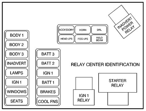 cadillac eldoroado  fuse box diagram auto genius