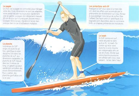 le stand up paddle pour les nuls surf prevention