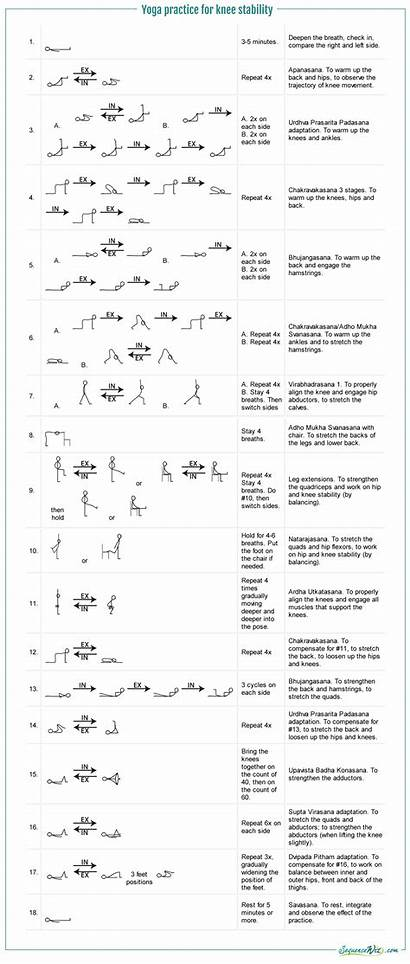 Yoga Practice Stability Sequence Wiz Knee Sequencewiz