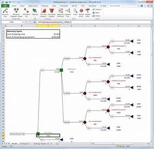 The Decisiontools Suite  Risk  U0026 Decision Analysis Software
