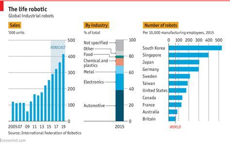 demetra fremtiden  industri robotter demetra
