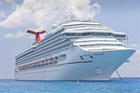 Budgeting For The Total Cost Of A Cruise