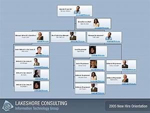 Orgplus Express Create Company Chart Free Org Chart