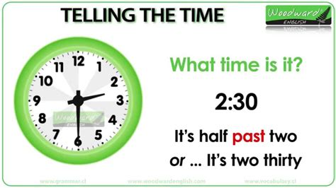 Telling The Time In English Youtube