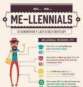 Millennials in the Workplace Archives - e-Learning ...