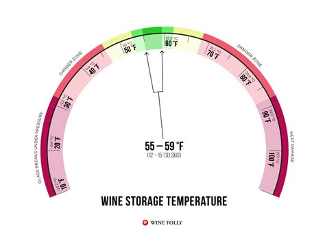 How to keep your wine fresh for longer and stop it going bad