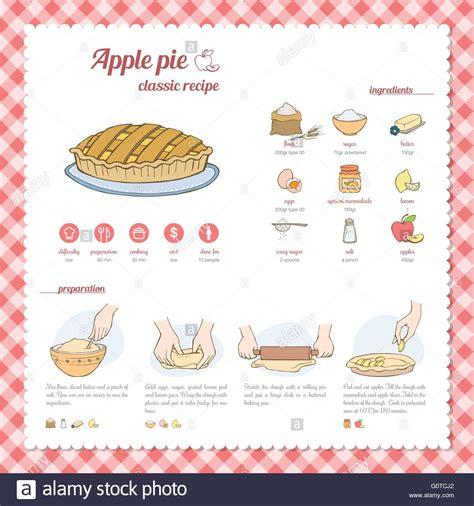 apple pie recipe  procedure  ingredients stock