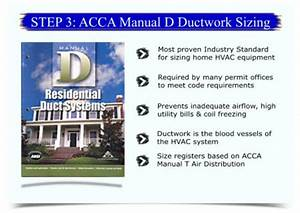 What Is Manual D  Manual D Is The Accepted Method For
