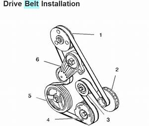 Diagram To Install Serpentine Belt 1996 Cadillac Seville