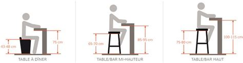 cuisine table bar tabouret design alterego le pro du tabouret en